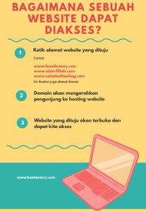 Web hosting yang bagus